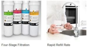 portable ro water filter