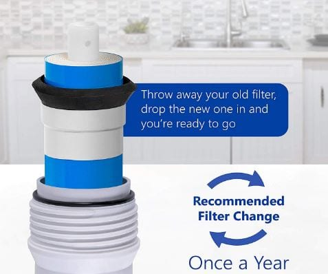 ro filters replacement