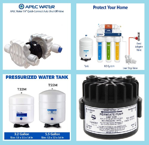 Efficiency reverse osmosis accessories