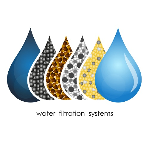 brondell water filter replacement