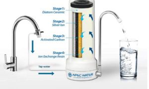 apec water system